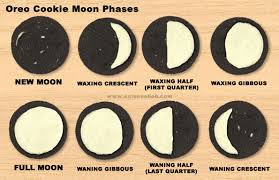 Sweet Moon Phases