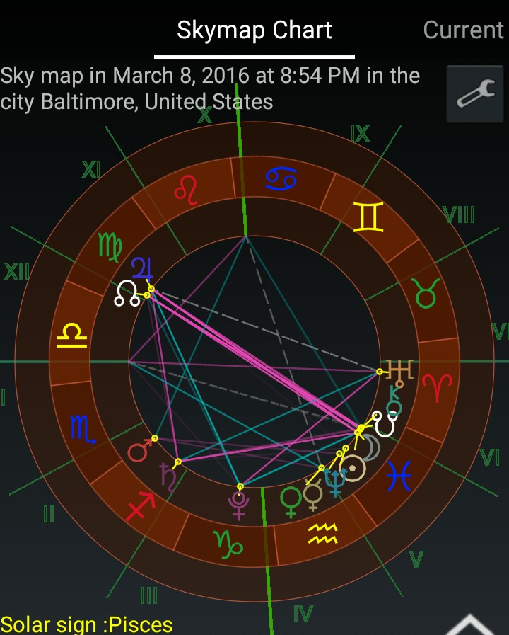 new moon march 3 astrology